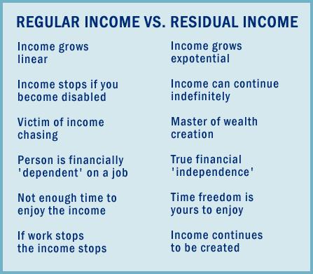 residual_income_chart